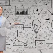 shortclip-video-marketing-Forschung-Studie
